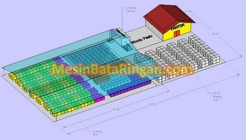 Contoh Layout Proses Contoh Design Layout Pabrik